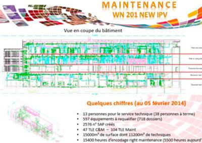 Planification de la maintenance prédictive, corrective et préventive pour 2 sites de production de GSK WAVRE